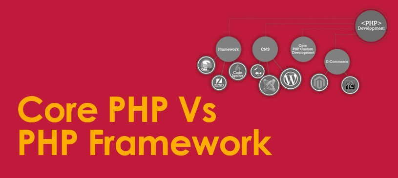 Core PHP vs PHP Framework