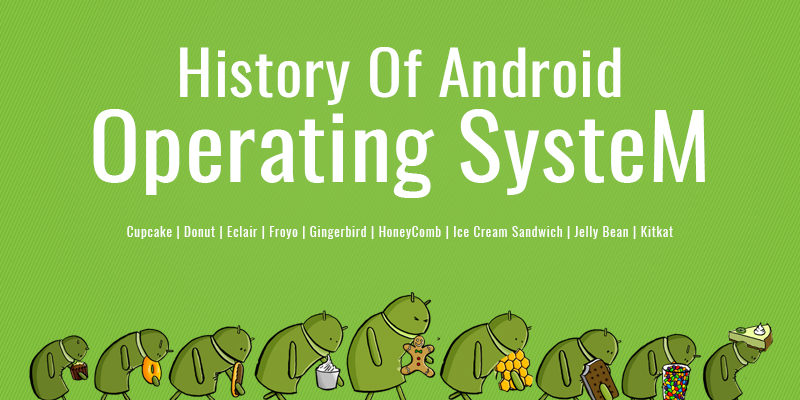 History Of Android Operating System