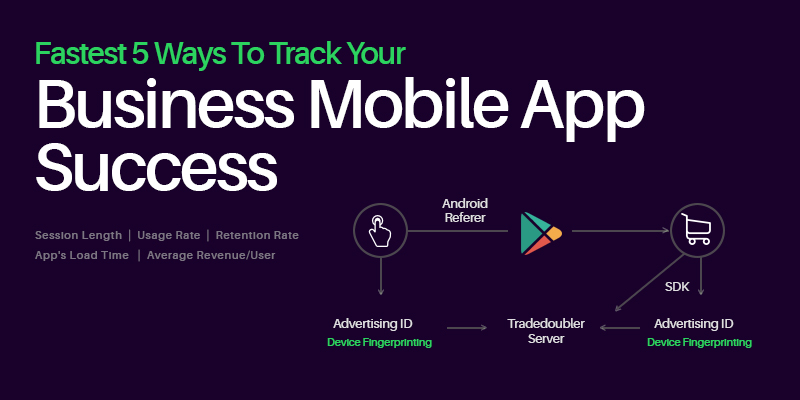 Fastest 5 Ways To Track Your Business Mobile App's Success