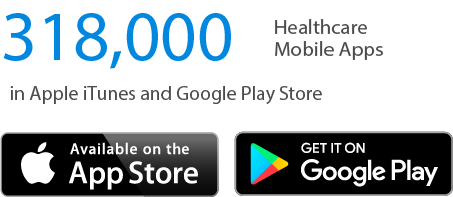 Number Of Healthcare Mobile Apps
